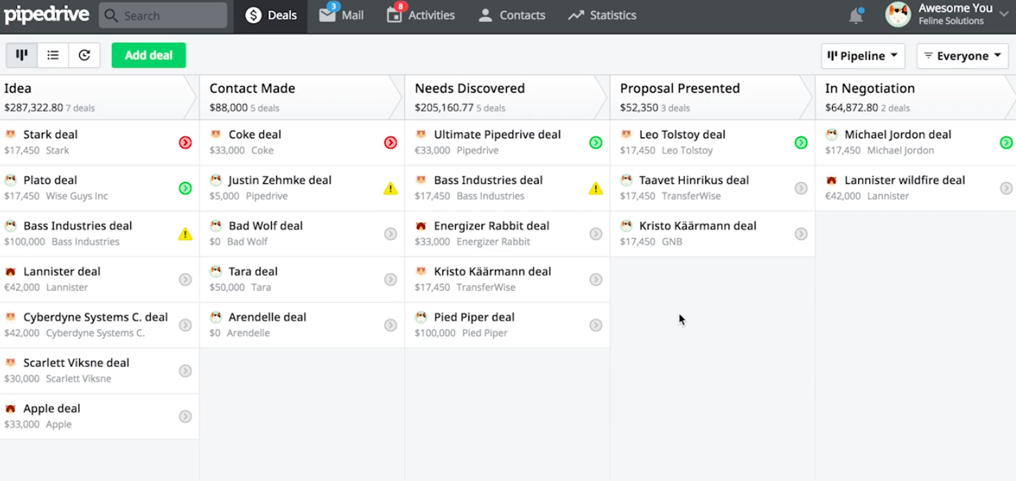 Automating your sales pipeline