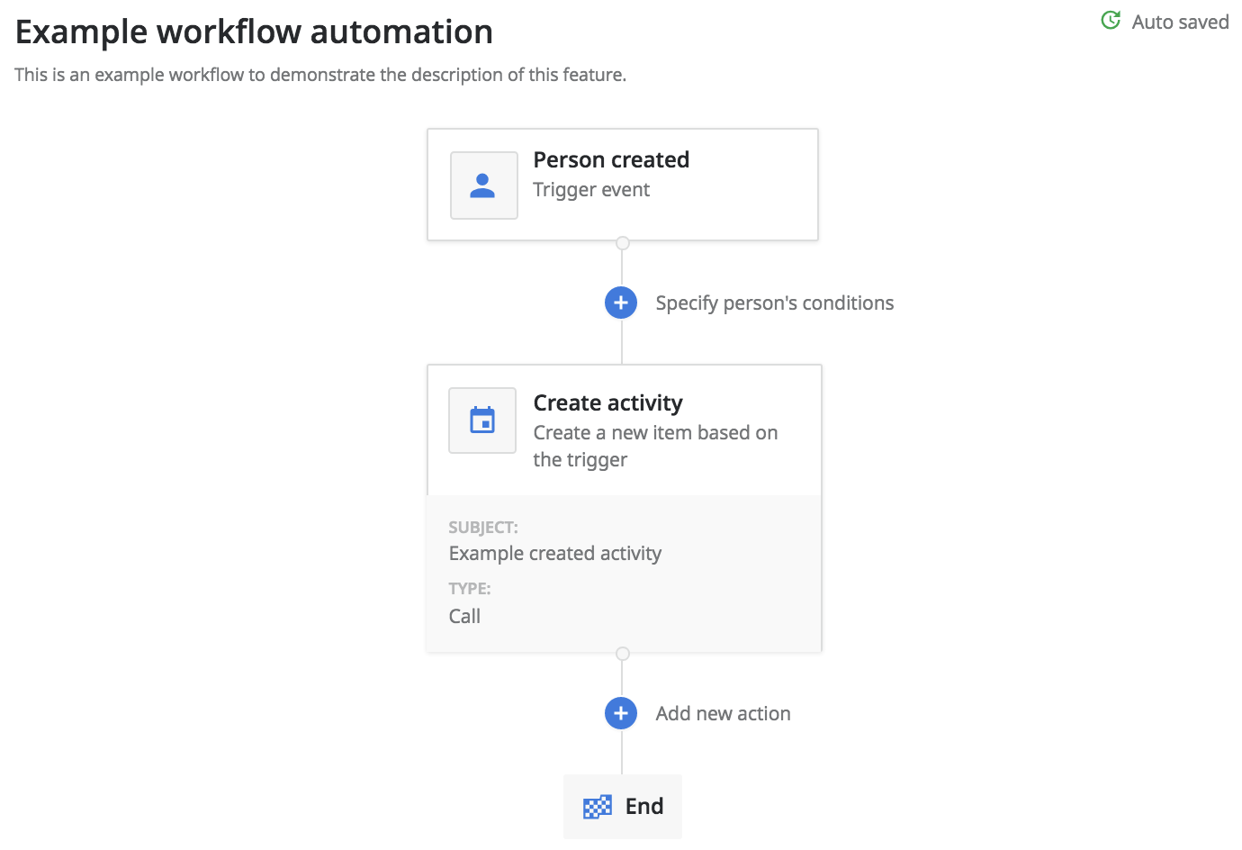 real estate workflow automation
