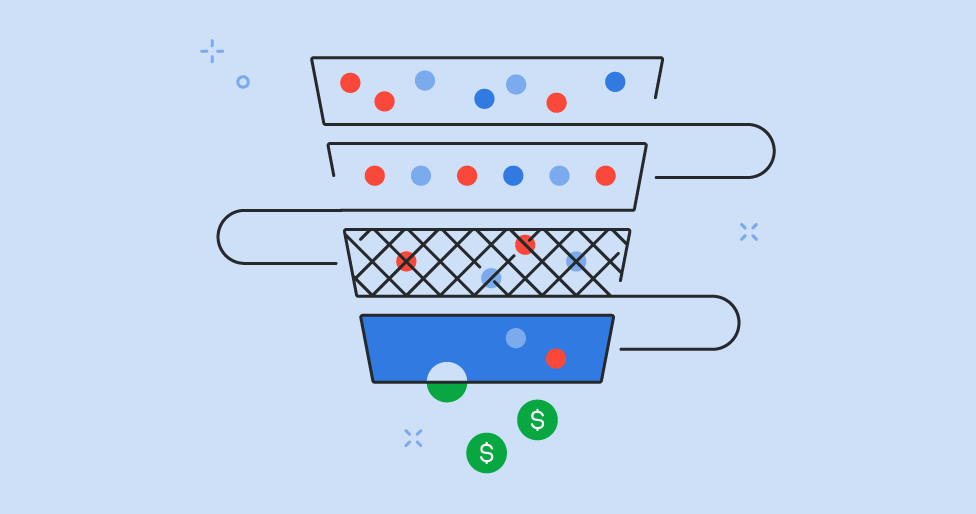 Sales Funnel Templates Free Sales Funnel Pipedrive